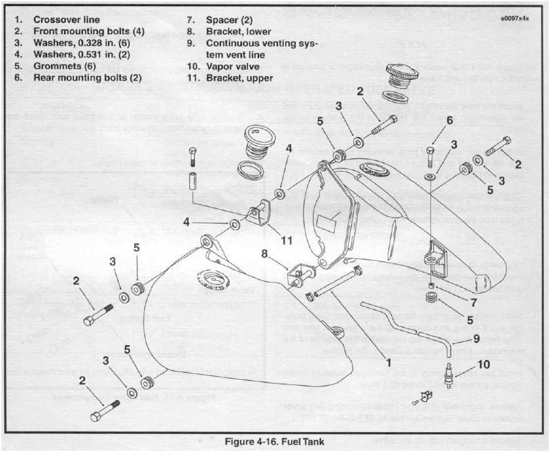 Manuals diagrams besides Harley Davidson Road King Wiring Diagram also 267122 83 Flh Need Oil Line Routing Diagram likewise Shovelhead Oil Pump Diagram furthermore Dyna 2000 Gsxr Wiring Diagram. on harley softail fuel tank