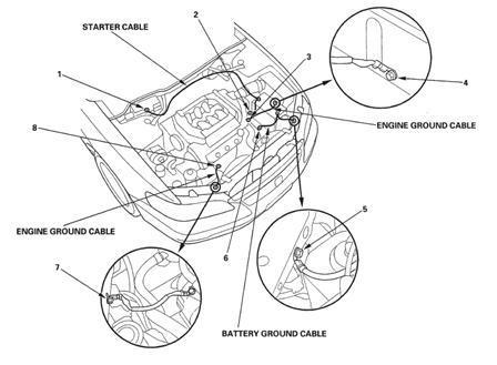 honda element battery location