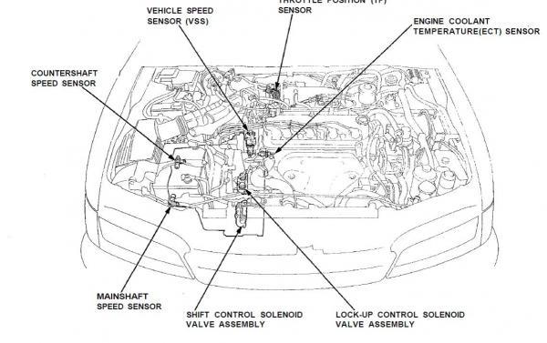 1993 Honda Accord Sensor Locations on nissan obd port location