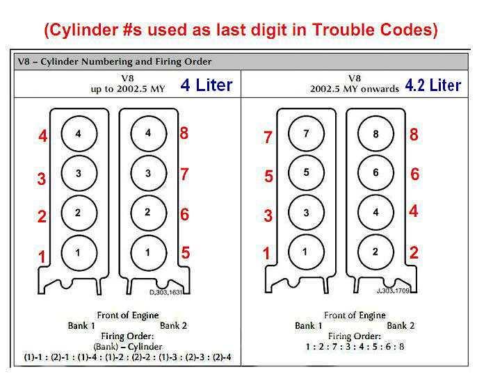 xk8 \u0026 xkr \u0027how to\u0027 diy repair \u0026 maintenance links facts 1997 Jaguar Xk8 Engine Diagram xk8 wiring diagram wiring diagram