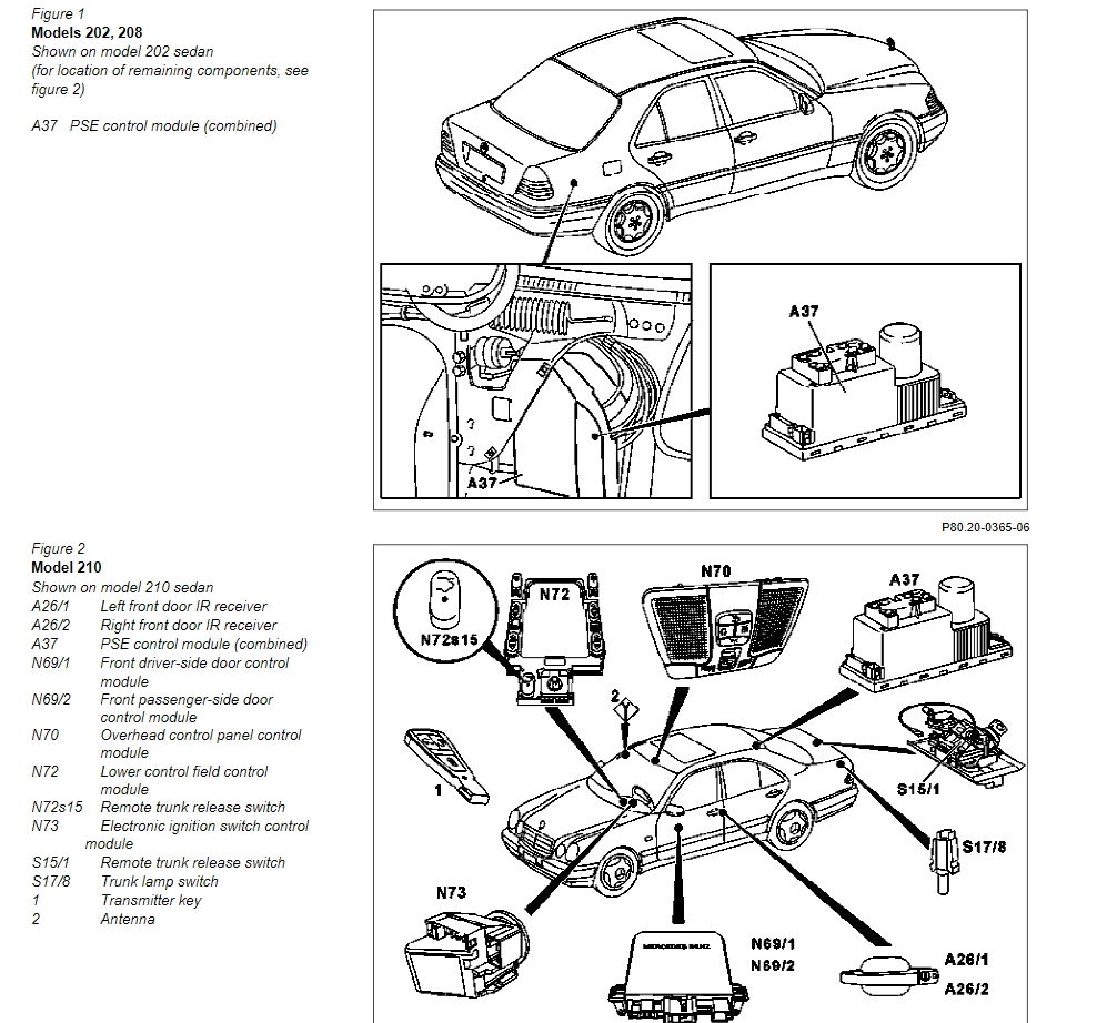 Cl55 Fuse Box Diagram besides Wiring Diagrams And Free Manual Ebooks 2008 Acura Rl besides Water Pump Location In 2001 Honda Accord additionally Cl55 Fuse Box Diagram White together with Mercedes Benz Cl550 Fuse Box. on fuse box mercedes e cl