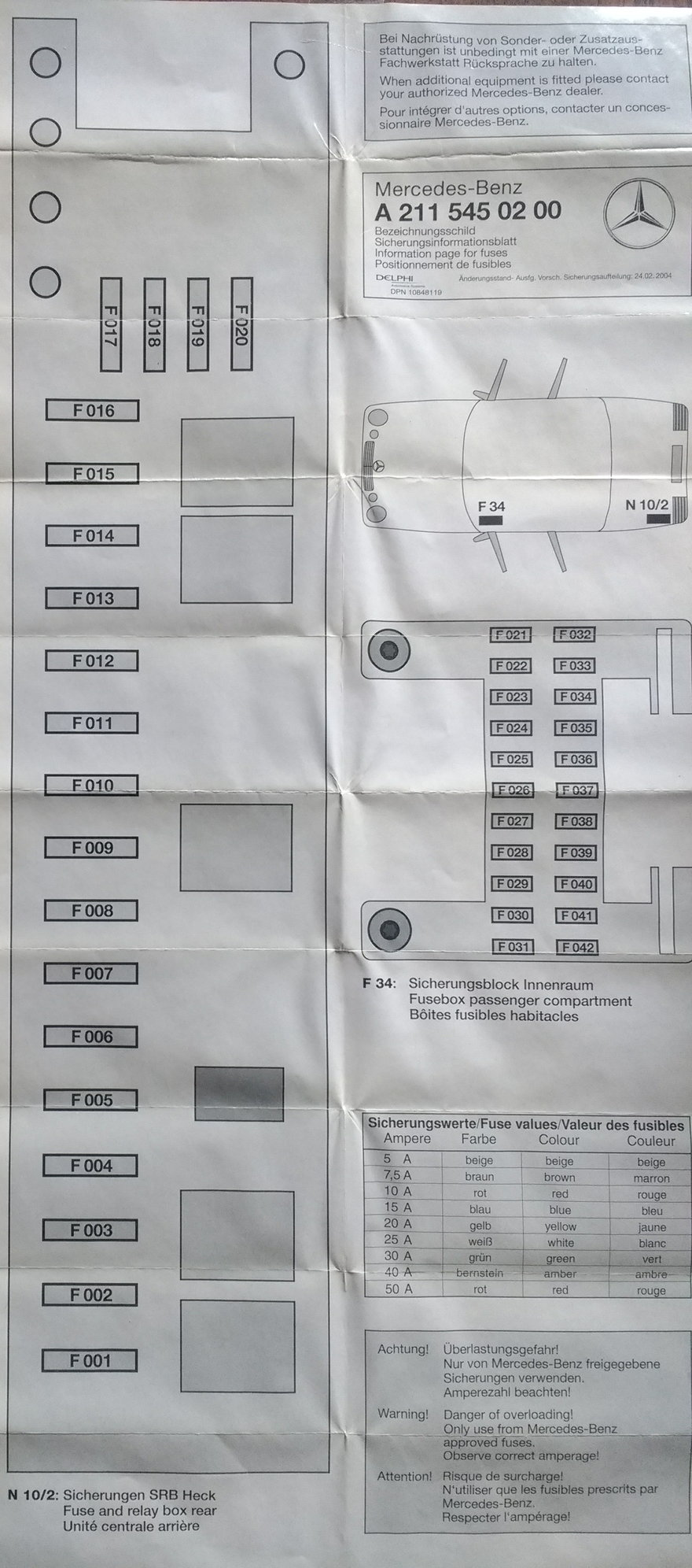 fuse chart from inside by the driver door, it doesn't give any info on  relays!
