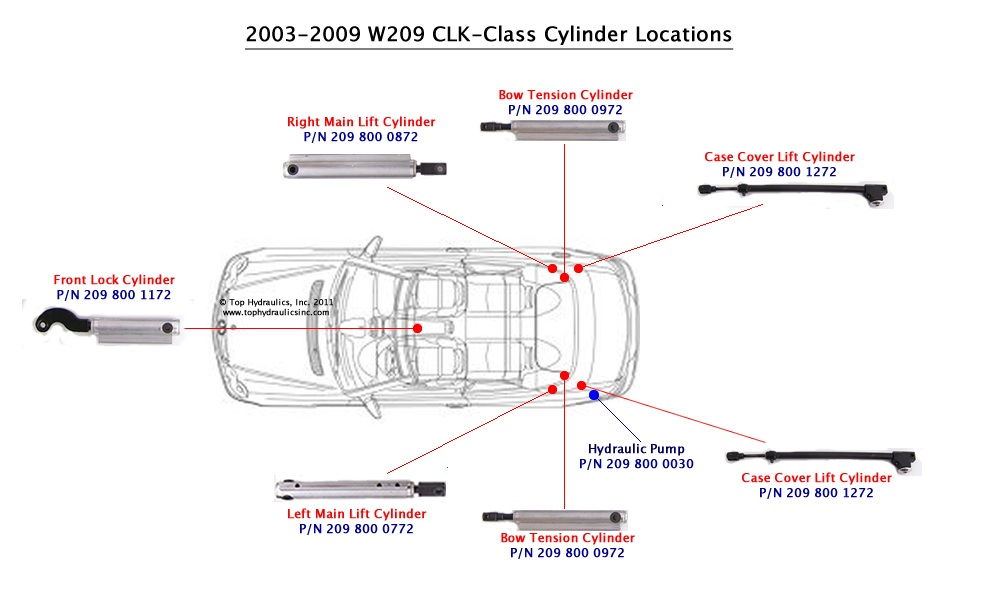 2005 Clk 320 Convertible Top Problems Mbworld Org Forums