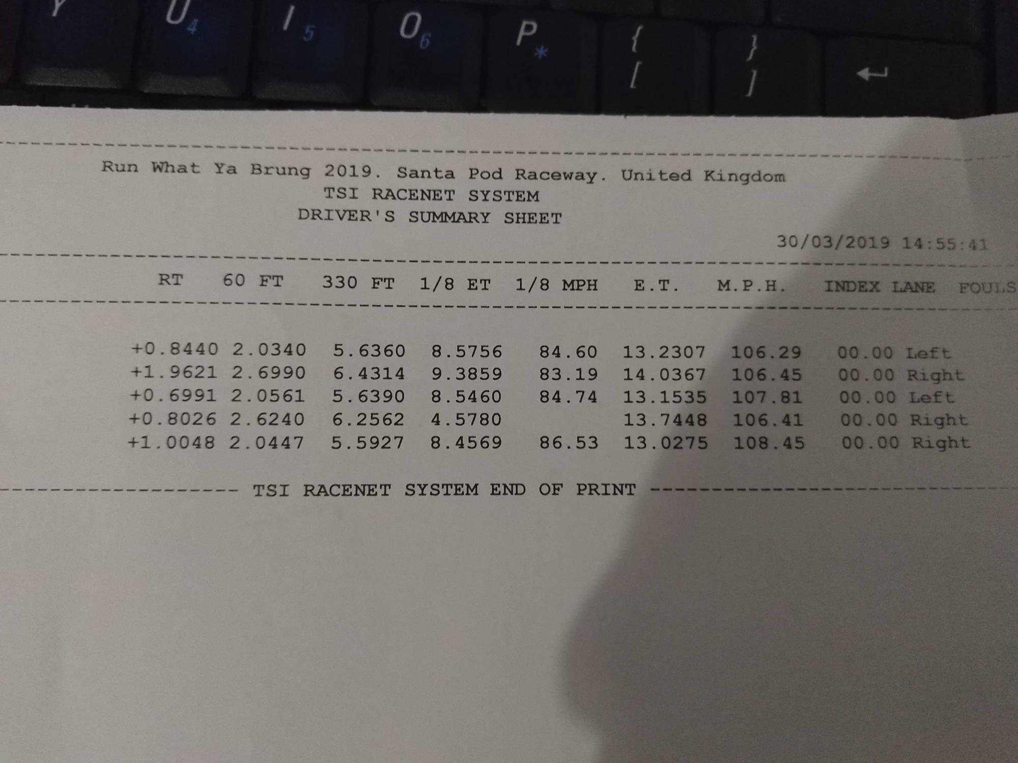 99 1 8 - TD04 MS2 - Miata Turbo Forum - Boost cars, acquire cats
