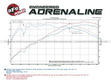 afe mini exhaust dyno