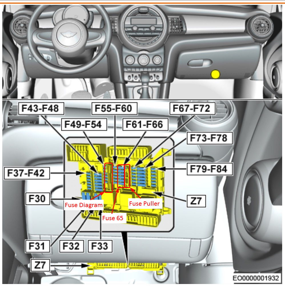 Mini Clubman Fuse Box Diagram