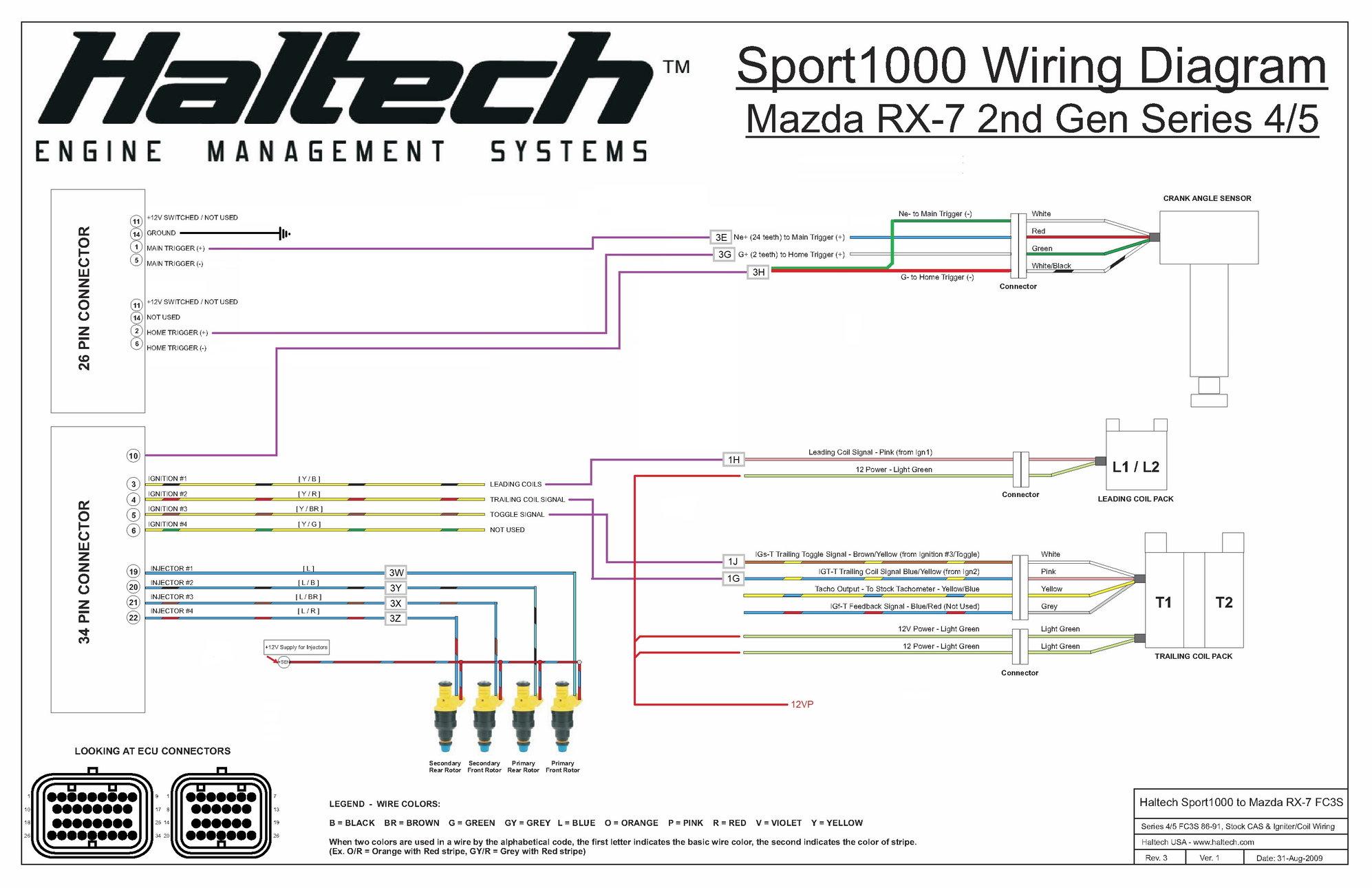Haltech Wiring Diagram - Wiring Diagram Content on