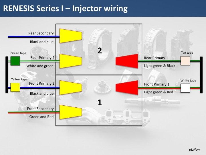Mazda Rx8 Injector Wiring Diagram