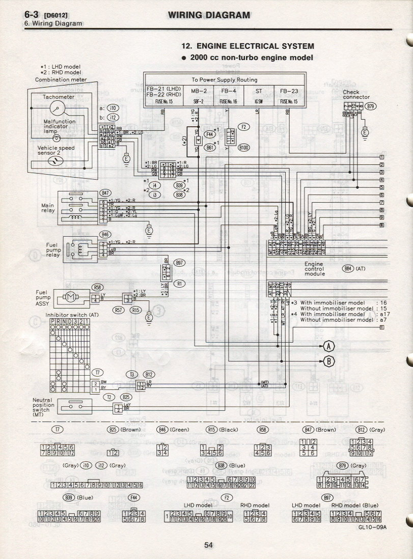 2001 Subaru Legacy Wiring Diagram And Schematics