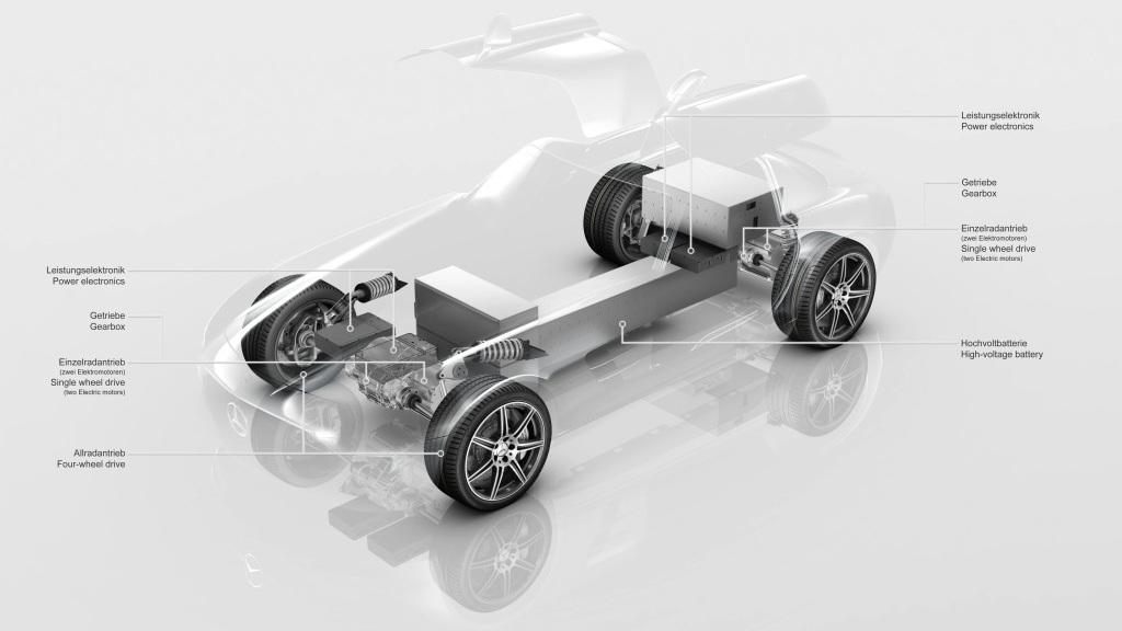 Electric SLS AMG