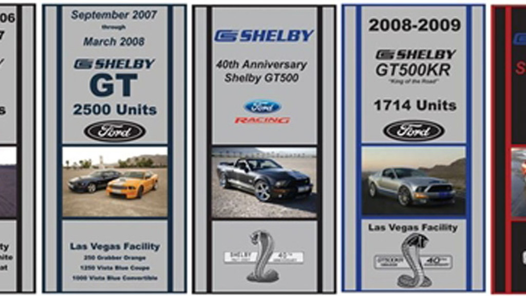 Shelby Heritage Collection Build Completion Banners