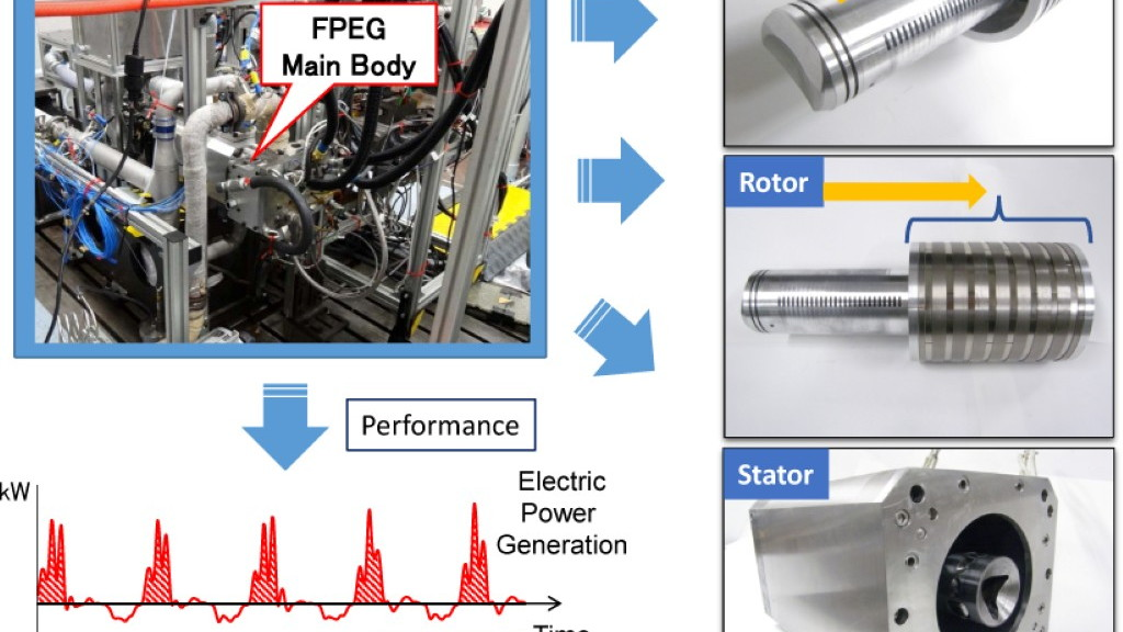Toyota Central R&D Labs' Free Piston Engine Linear Generator (FPEG)