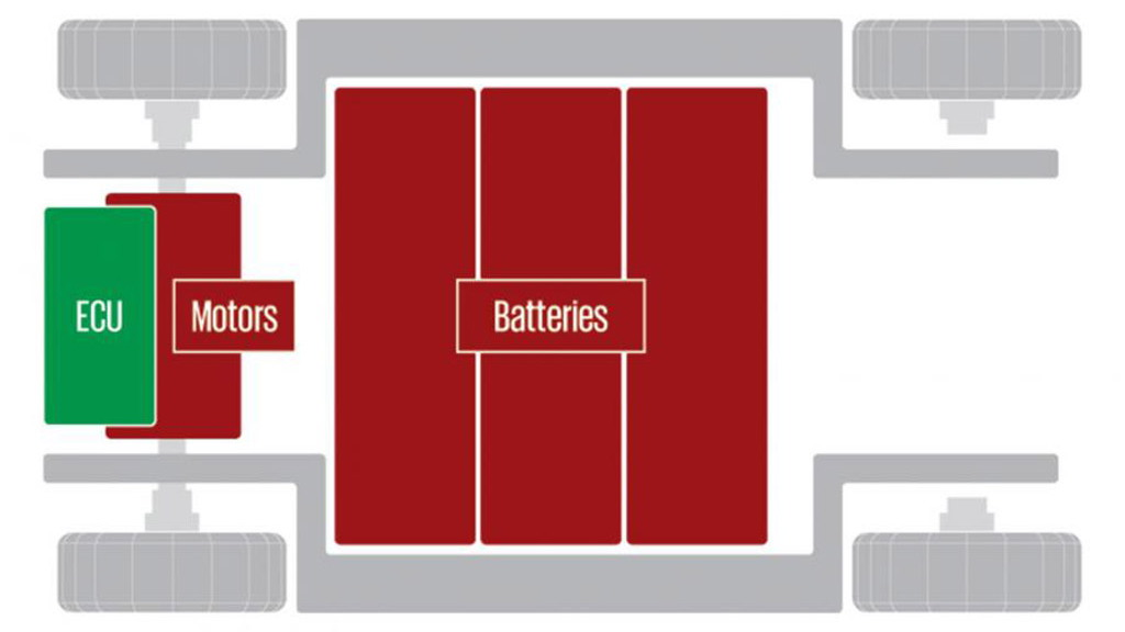 Alleged Porsche patent for battery-electric powertrain - Image via Autocar