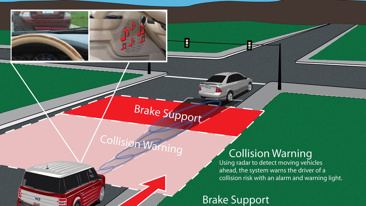 ford advanced collision avoidance tech 008