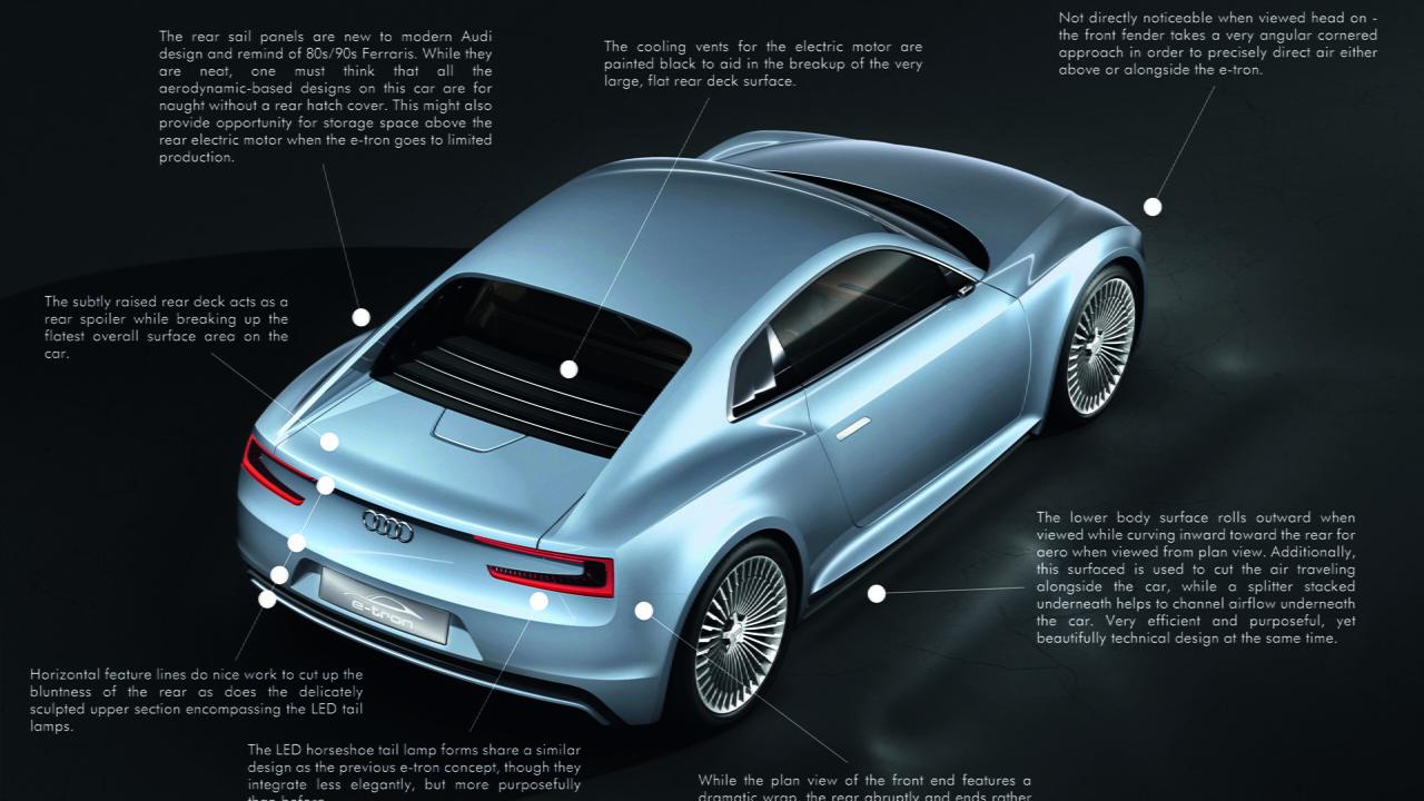 2010 Audi e-tron Detroit Concept (Rear)