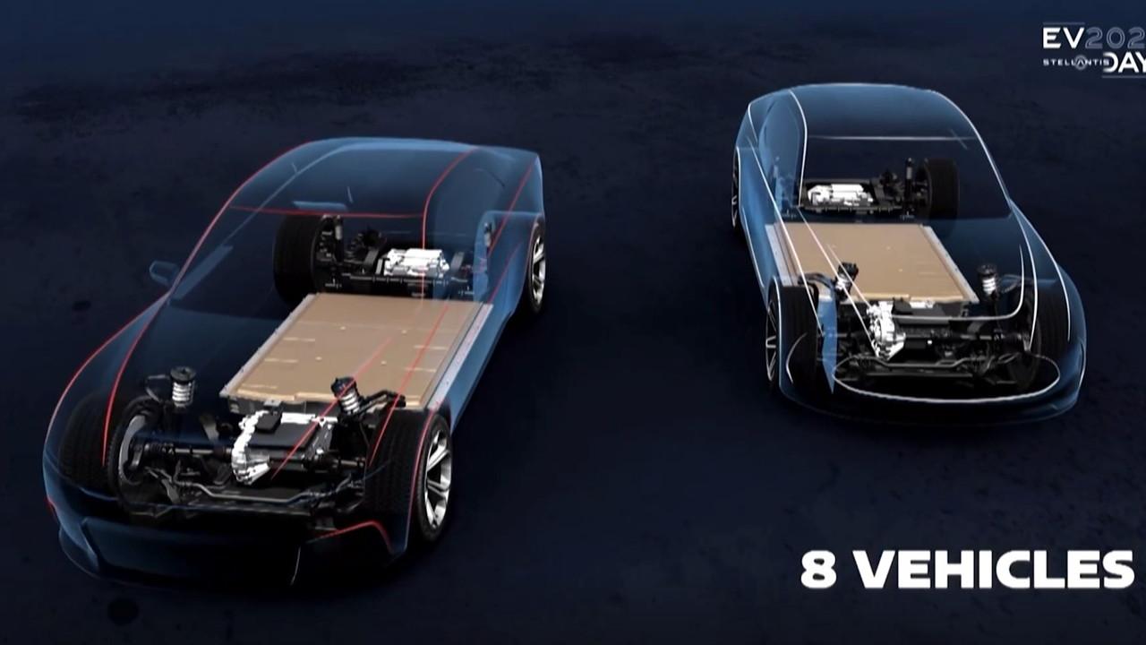 STLA Large platform for 8 EVs by 2026  -  2021 Stellantis EV Day