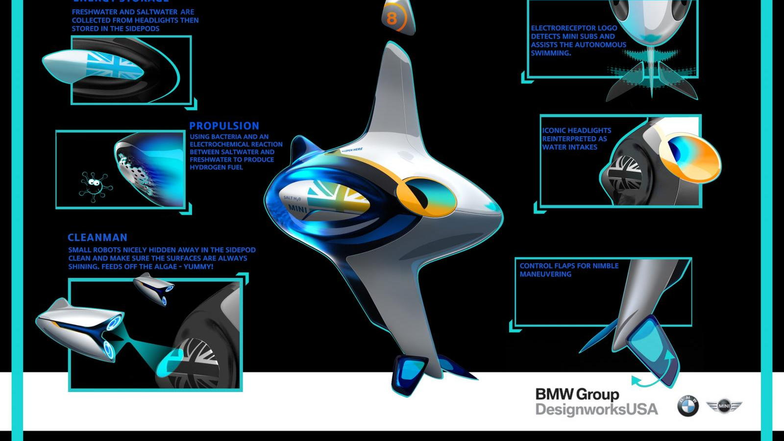 BMW Group DesignworksUSA L.A. Subways, Los Angeles Auto Show Design Challenge