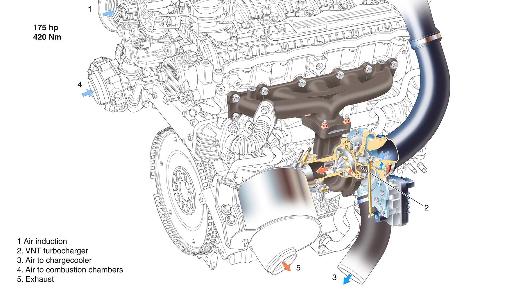 volvo 24d diesel new 001