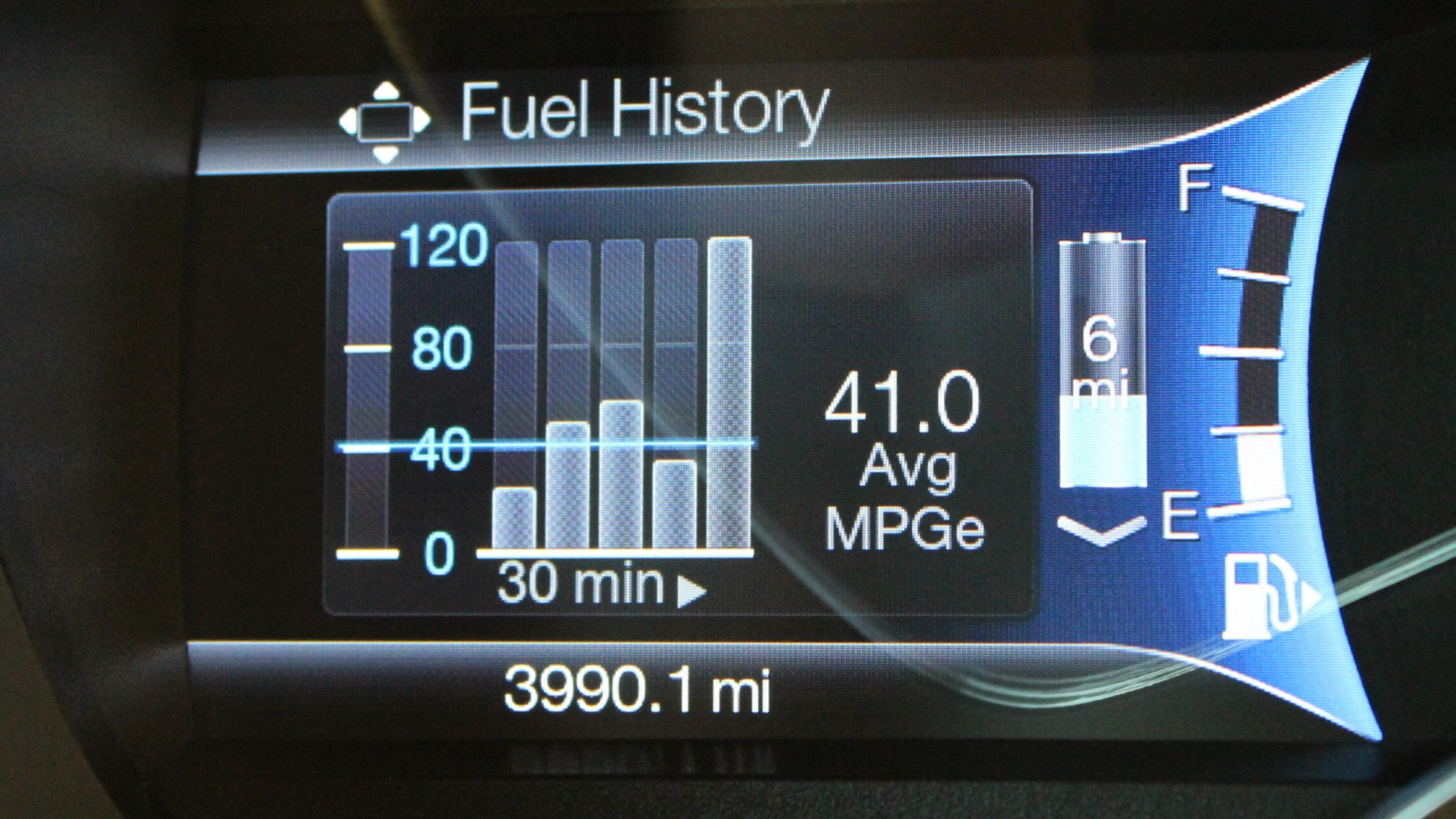 Fuel History display  -  Ford EcoGuide gauge cluster  -  2013 Ford C-Max Energi