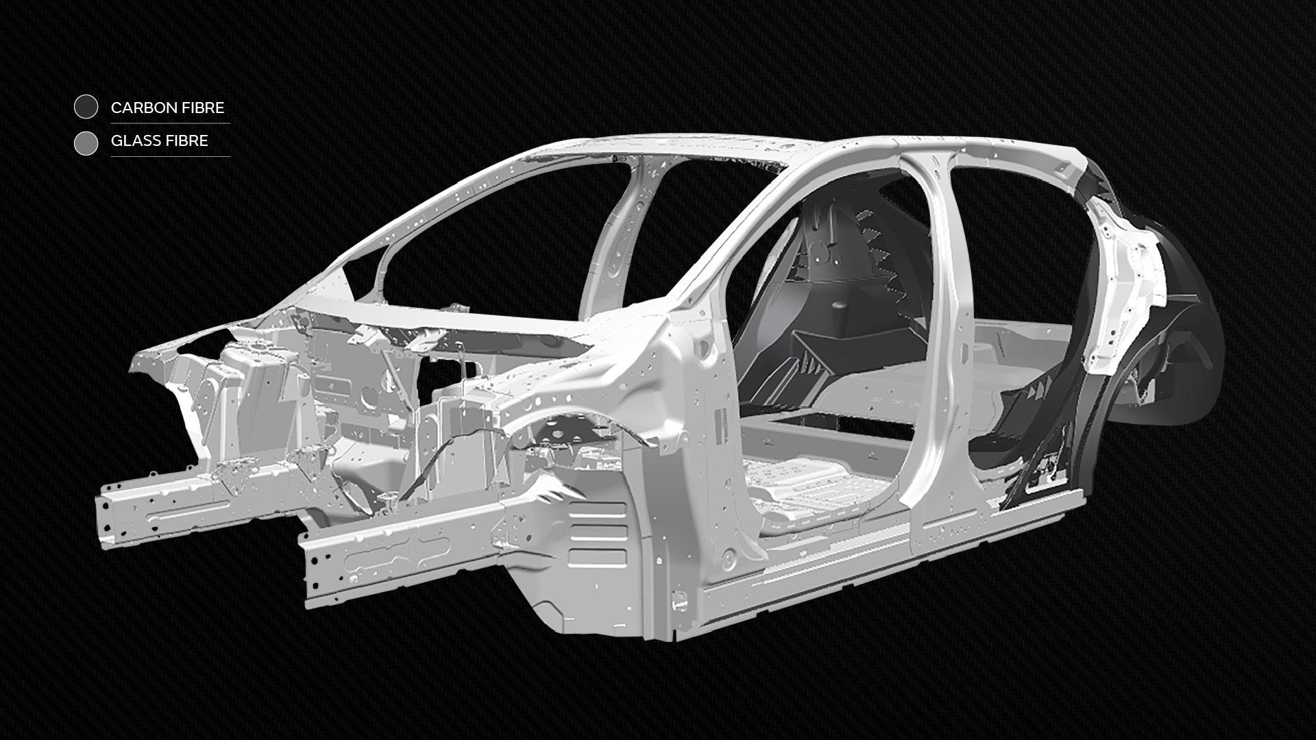 Jaguar Land Rover Tucana Project