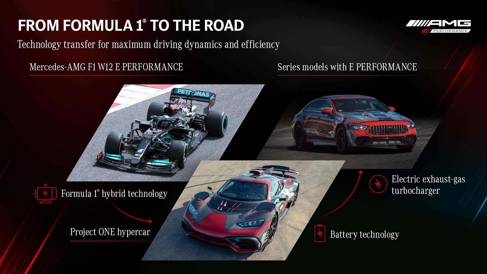 Mercedes-AMG E Performance