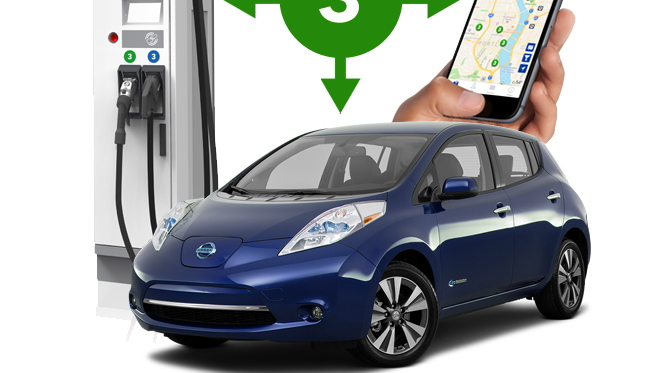 Chargeway electric-car charging symbols: how it works (green 3 = CHAdeMO DC fast charging)