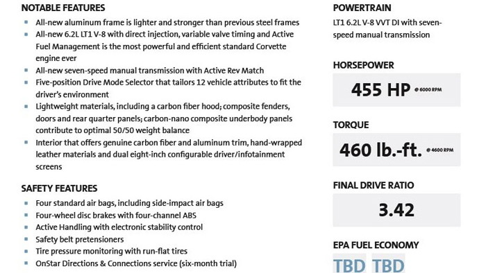 2014 Chevrolet Corvette Stingray specs leaked?