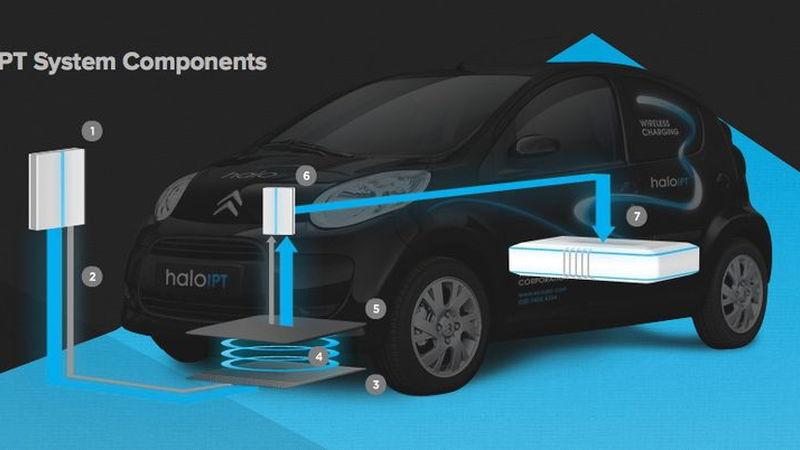 HaloIPT wireless charging