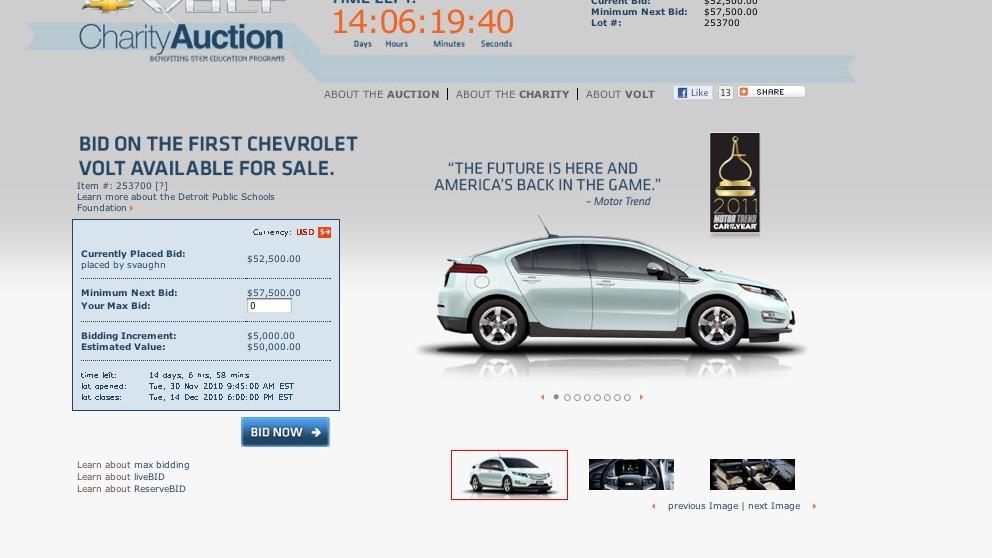 Volt Online Auction